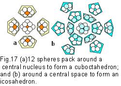17_12_spheres
