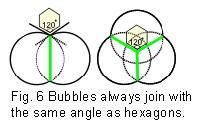 6_bubbles