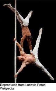 cuban acrobats