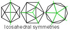 icos symmetries