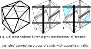 tension triangles