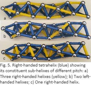 tetrahelix fig 4